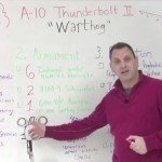 A-10 Thunderbolt II – Weekly Whiteboard