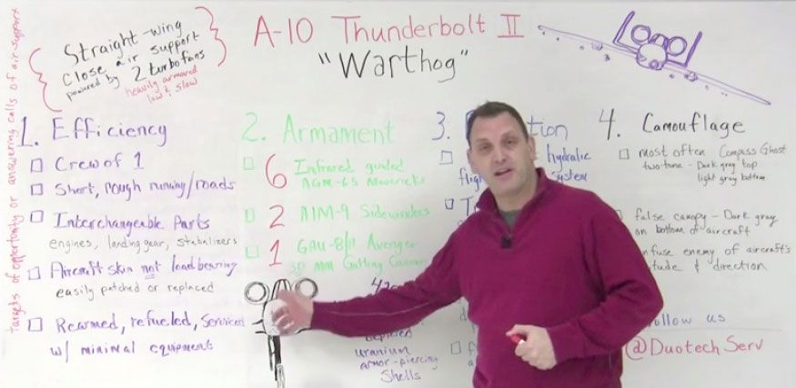 A-10 Thunderbolt II – Weekly Whiteboard