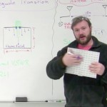 Coax to Waveguide Transitions and Antenna Measurements – Weekly Whiteboard