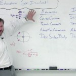 Engineering Education – Weekly Whiteboard