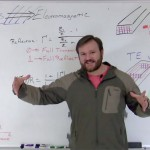 Waveguides – Weekly Whiteboard