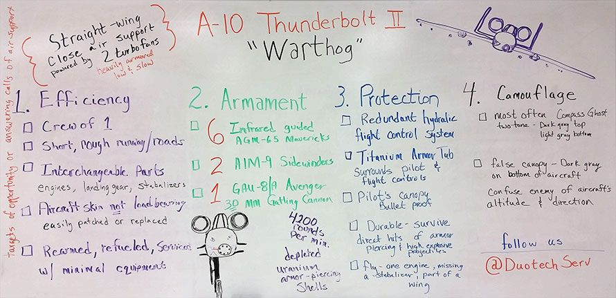 A-10 Thunderbolt Weekly Whiteboard