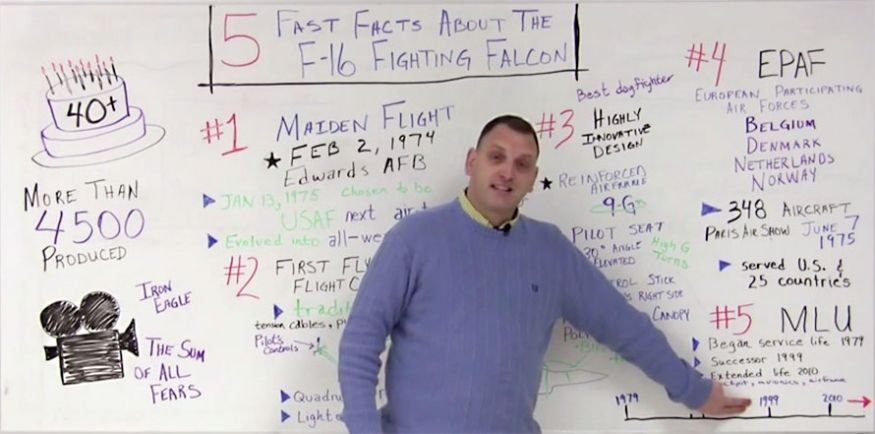 5 Fast Facts of the F-16 - Weekly Whiteboard