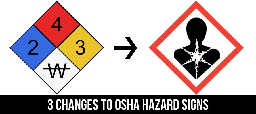3 Changes to OSHA Hazard Signs