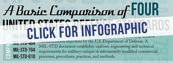 comparing mil-std infographci
