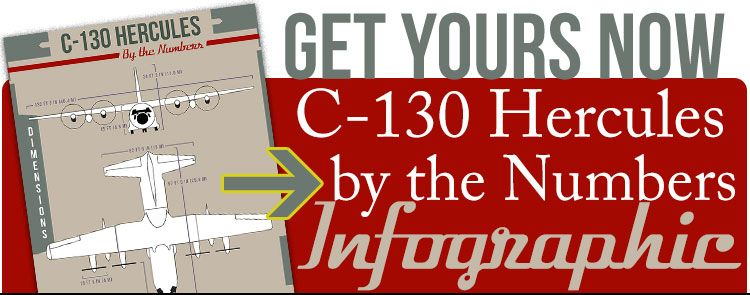 C-130 Facts Infographic