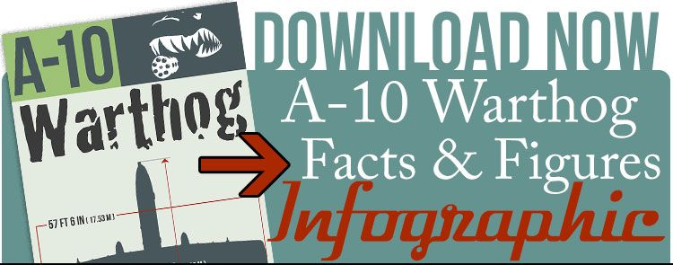 Get A-10 Thunderbolt II Facts Infographic