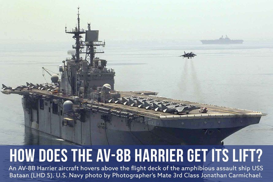 how does an av8b harrier get its lift