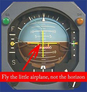 attitude indicator artificial horizon