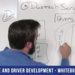 Software and Driver Development – Whiteboard Video