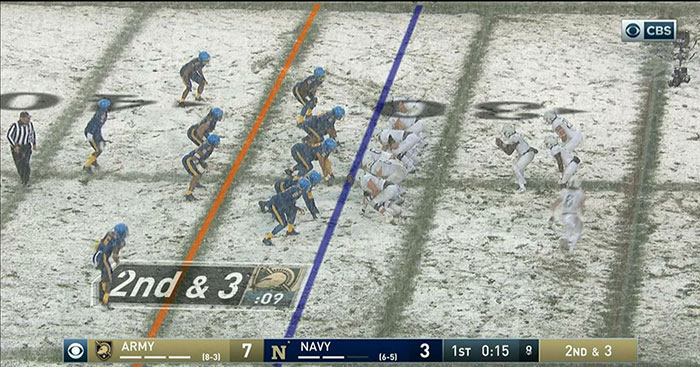 CBS Broadcast SBNation - shows digitally imposed field yard numbers