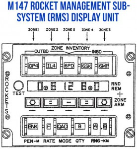 Fig. 3 Pilot Display Panel